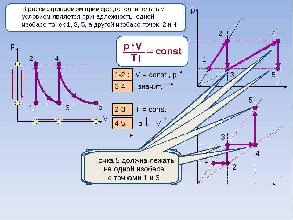 р V В рассматриваемом примере дополнительным условием является принадлежност...