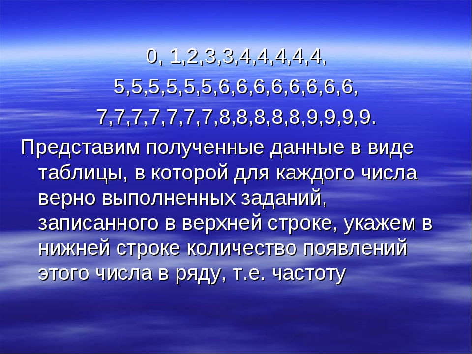 0, 1,2,3,3,4,4,4,4,4, 5,5,5,5,5,5,6,6,6,6,6,6,6,6, 7,7,7,7,7,7,7,8,8,8,8,8,9,...