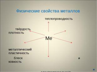 Физические свойства металлов теплопроводность твёрдость плотность Ме металлич
