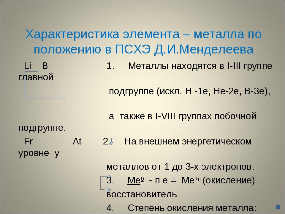 Характеристика элемента – металла по положению в ПСХЭ Д.И.Менделеева Li B 1....