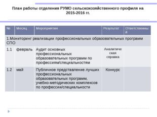 План работы отделения РУМО сельскохозяйственного профиля на 2015-2016 гг. № М