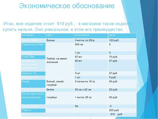 Экономическое обоснование Итак, мое изделие стоит 619 руб., в магазине такое...
