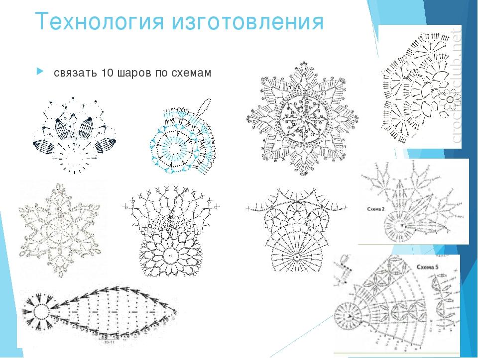 Технология изготовления связать 10 шаров по схемам