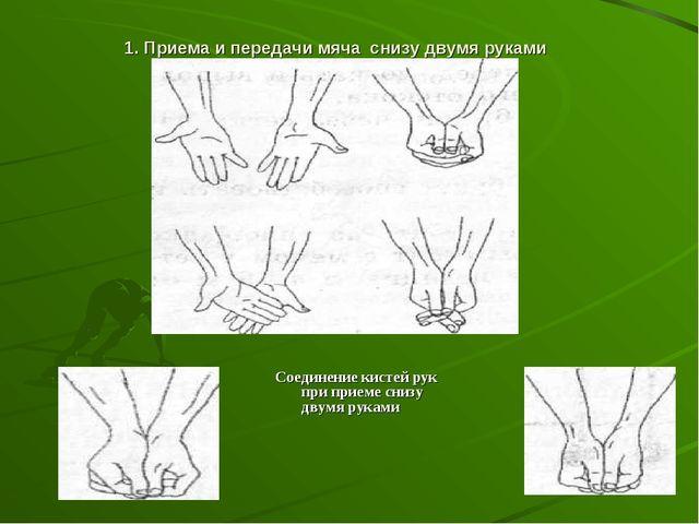 1. Приема и передачи мяча снизу двумя руками Соединение кистей рук при приеме...