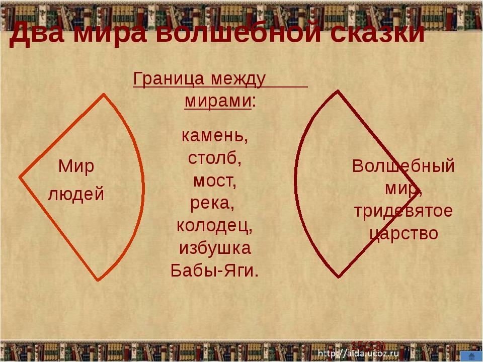 (23) Два мира волшебной сказки Мир людей Волшебный мир, тридевятое царство Гр...