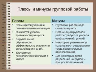 Плюсы и минусы групповой работы Плюсы Повышается учебная и познавательная мот
