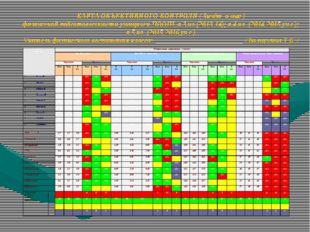 КАРТА ОБЪЕКТИВНОГО КОНТРОЛЯ ( Зачёт в мае ) физической подготовленности учащи