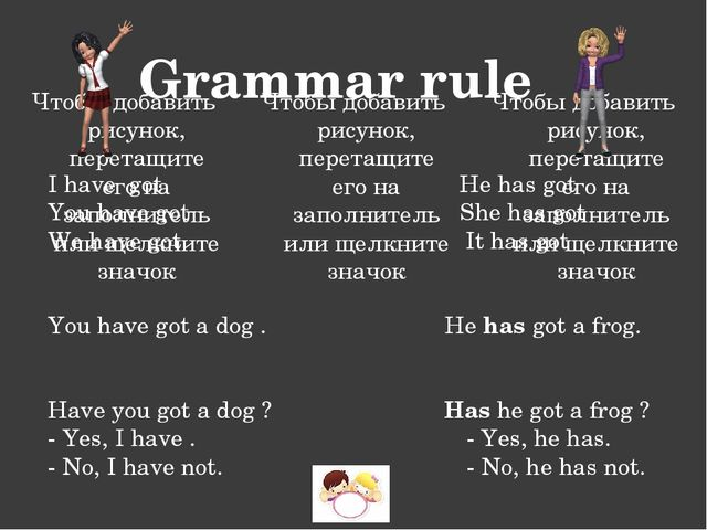 Grammar rule I have got He has got You have got She has got We have got It ha...