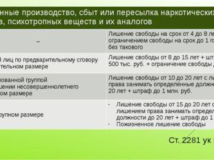 Ст. 2281 ук рф Незаконные производство, сбыт или пересылканаркотических средс