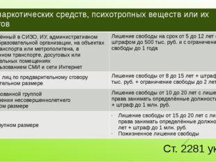 Ст. 2281 ук рф Сбыт наркотических средств, психотропных веществ илиих аналого