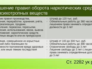 Ст. 2282 ук рф Нарушение правил оборота наркотических средствилипсихотропных