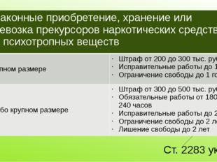 Ст. 2283 ук рф Незаконныеприобретение, хранение или перевозкапрекурсоровнарко