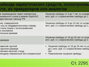 Ст. 2291 ук рф Контрабанда наркотических средств, психотропных веществ, их пр