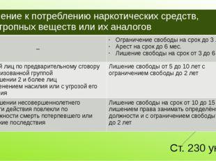 Ст. 230 ук рф Склонение к потреблению наркотических средств, психотропныхвеще