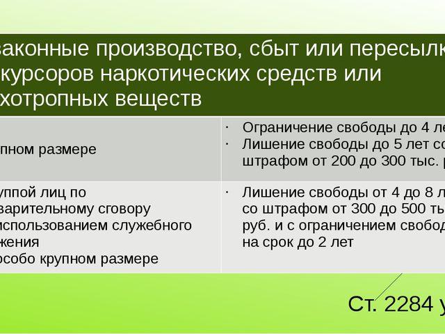 Ст. 2284 ук рф Незаконные производство, сбыт или пересылкапрекурсоровнаркотич...