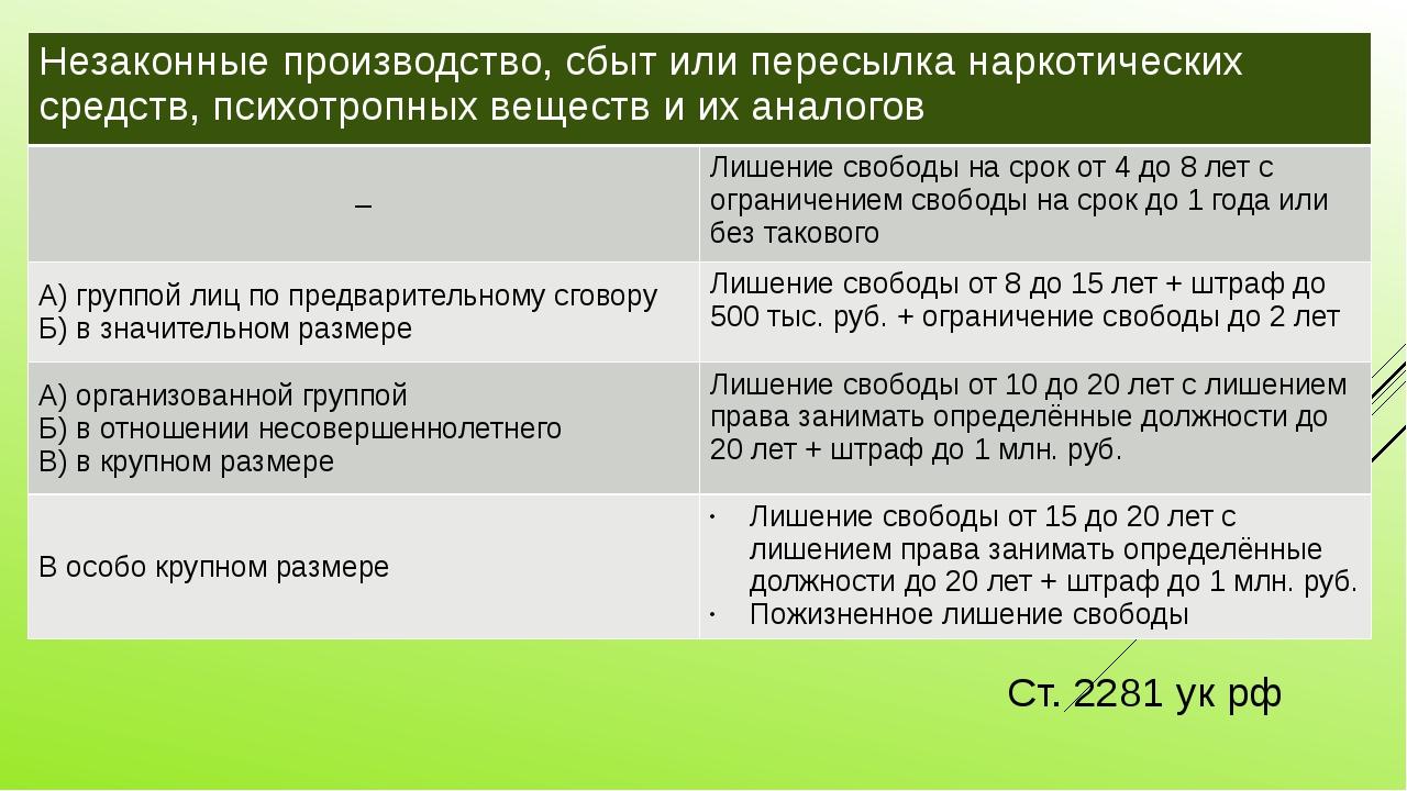 Ст. 2281 ук рф Незаконные производство, сбыт или пересылканаркотических средс...