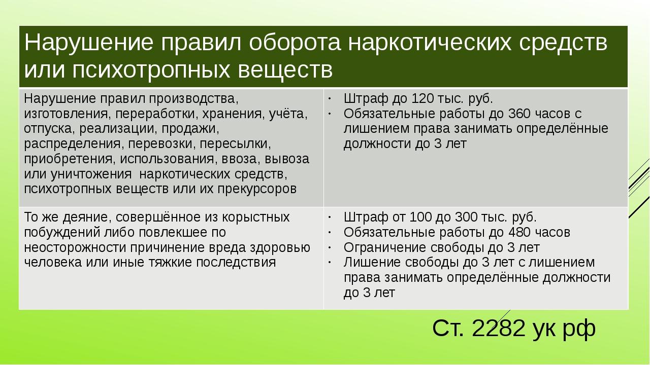 Ст. 2282 ук рф Нарушение правил оборота наркотических средствилипсихотропных...