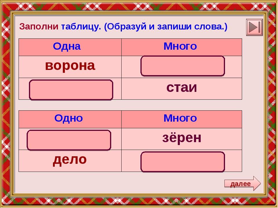 далее Заполни таблицу. (Образуй и запиши слова.) Одна Много воронавороны ст...