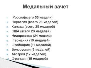 Россия(всего 33медали) Норвегия (всего 26 медалей) Канада (всего 25 медалей