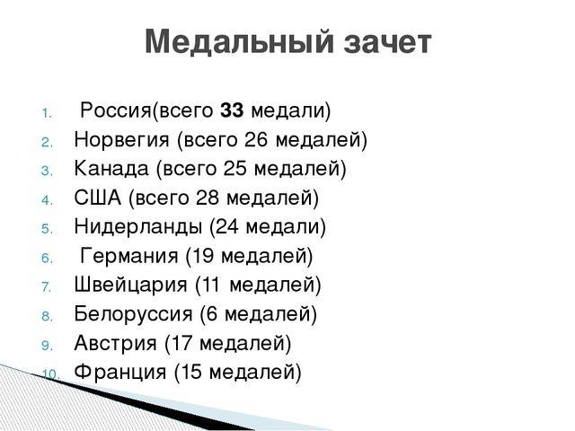 Россия(всего 33медали) Норвегия (всего 26 медалей) Канада (всего 25 медалей...