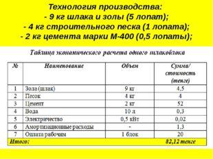 Технология производства: - 9 кг шлака и золы (5 лопат); - 4 кг строительного