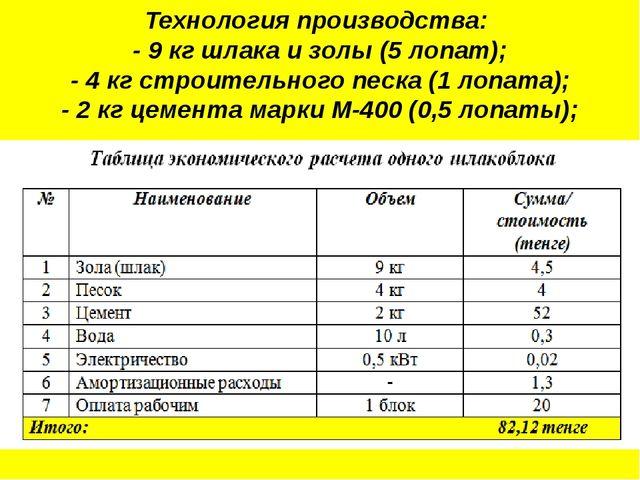 Технология производства: - 9 кг шлака и золы (5 лопат); - 4 кг строительного...