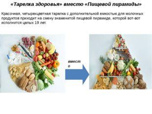 «Тарелка здоровья» вместо «Пищевой пирамиды» Красочная, четырехцветная тарелк