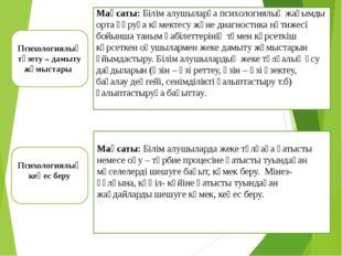Психологиялық түзету – дамыту жұмыстары Мақсаты: Білім алушыларға психологиял
