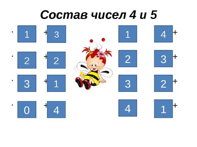 Состав чисел 4 и 5 + + + + + + + + 1 1 3 2 2 3 1 0 4 1 4 2 3 3 2 4