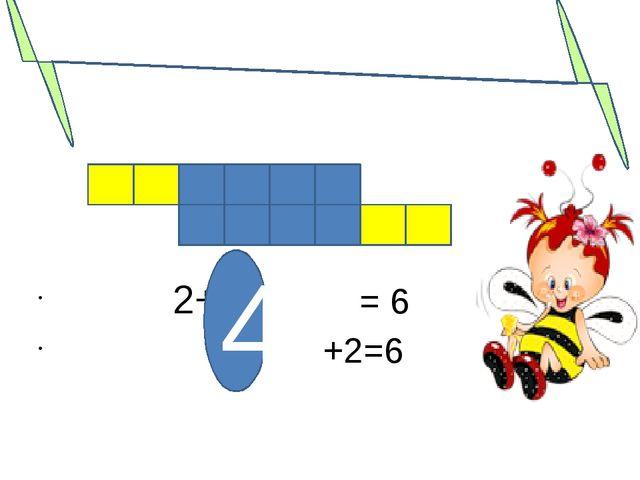 2+ = 6 +2=6 4 Переместительное свойство сложения