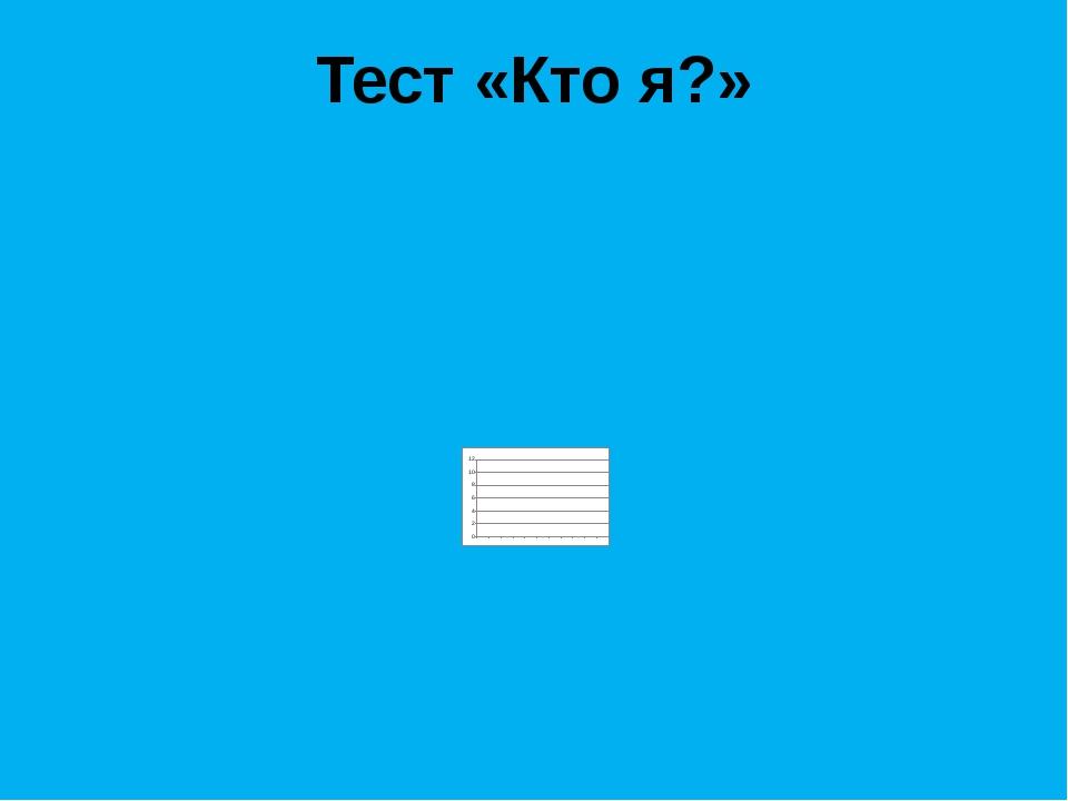 Тест «Кто я?»