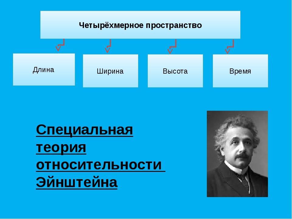Четырёхмерное пространство Длина Время Высота Ширина Специальная теория относ...