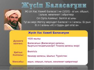 Жүсіп Хас Хажиб Баласағұни (1020) - ақын, ойшыл, ғалым, мемлекет қайраткері.