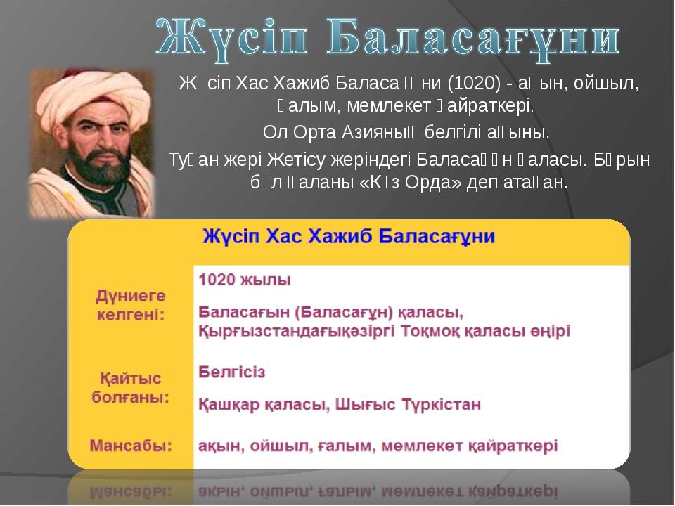 Жүсіп Хас Хажиб Баласағұни (1020) - ақын, ойшыл, ғалым, мемлекет қайраткері....