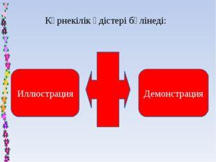 Иллюстрация Демонстрация Көрнекілік әдістері бөлінеді:
