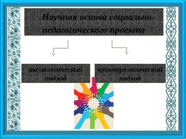 Научная основа социально-педагогического проекта аксиологический подход культ...