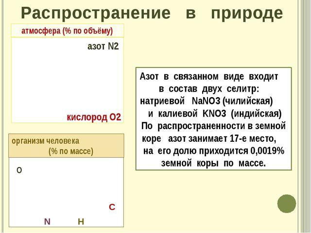 Распространение в природе Азот в связанном виде входит в состав двух селитр:...