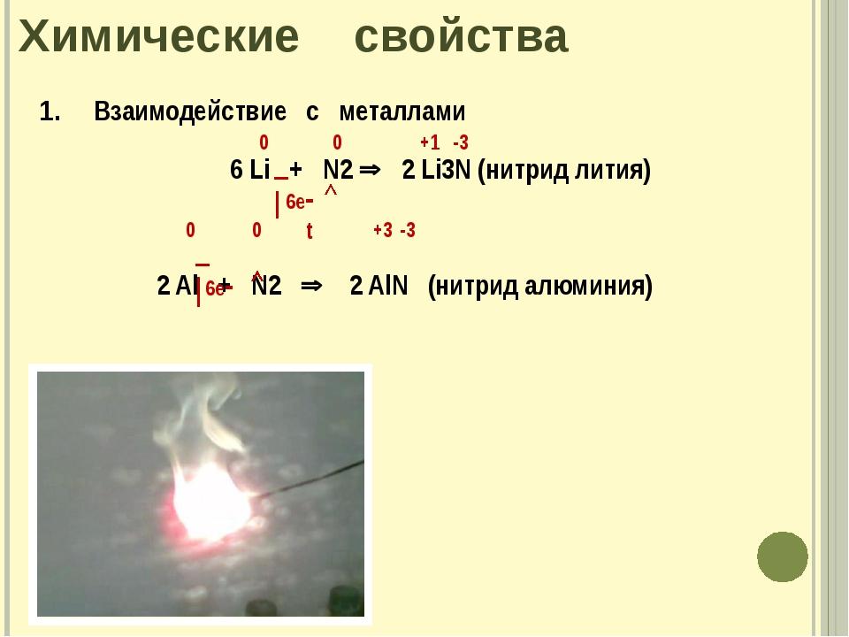 Химические свойства 1. Взаимодействие с металлами 6 Li + N2  2 Li3N (нитрид...