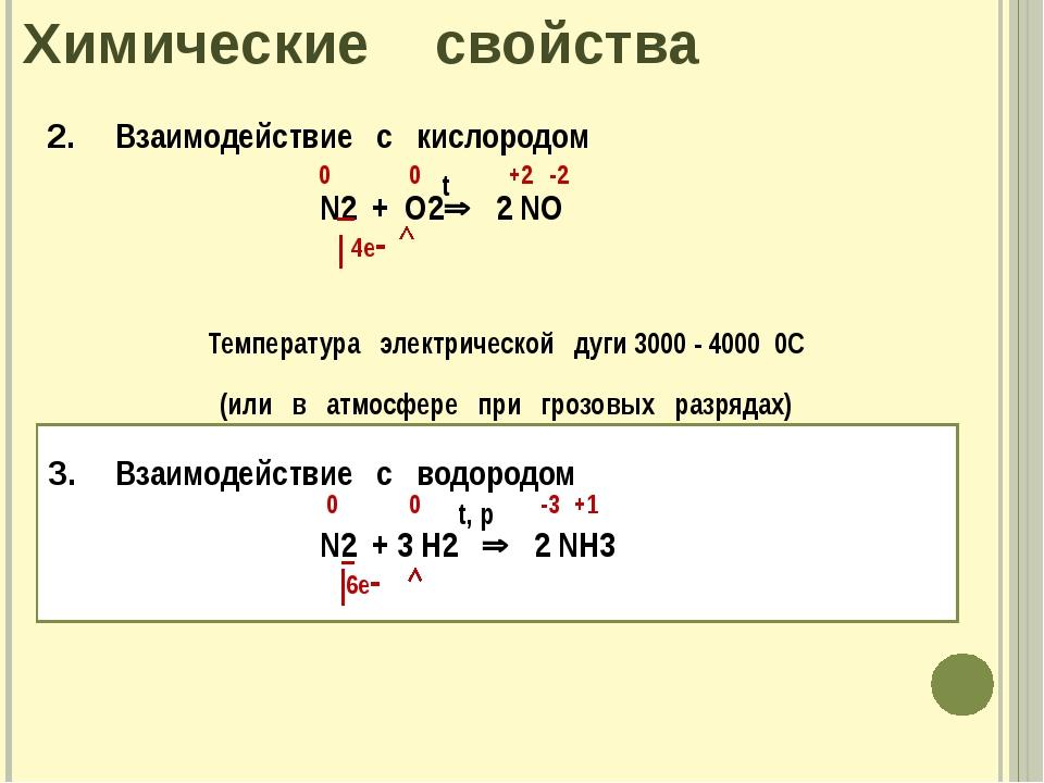 Химические свойства 2. Взаимодействие с кислородом N2 + О2 2 NO Температура...