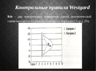 R4s - два контрольных измерения одной аналитической серии находятся по разные