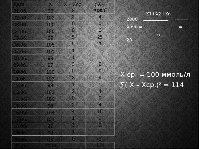X1+X2+Xn 2000 X ср. = = n 20 X ср. = 100 ммоль/л ∑( X – Xср.)² = 114 1