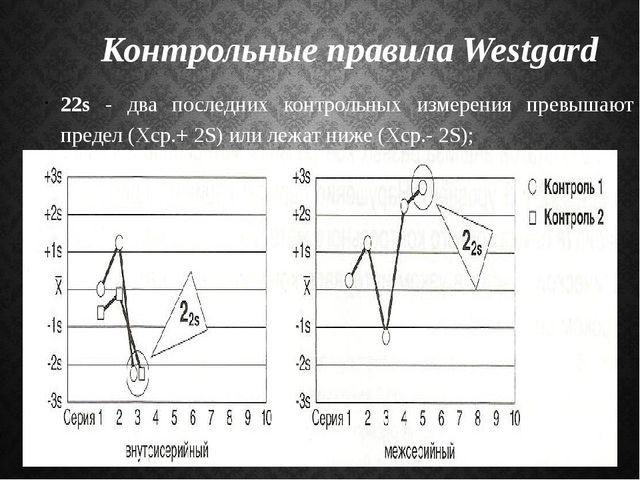 Контрольные правила Westgard 22s - два последних контрольных измерения превыш...