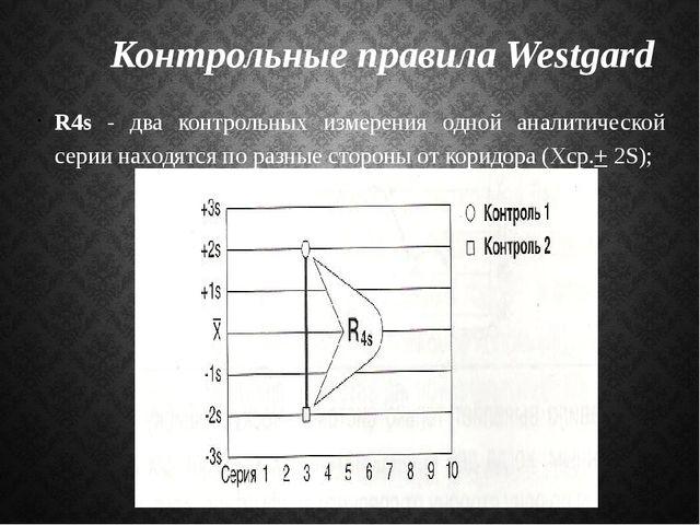 R4s - два контрольных измерения одной аналитической серии находятся по разные...