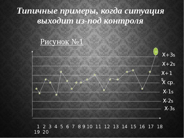 Типичные примеры, когда ситуация выходит из-под контроля 1 2 3 4 5 6 7 8 9 10...