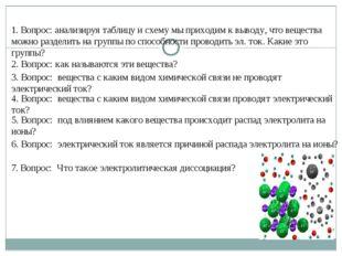 1. Вопрос: анализируя таблицу и схему мы приходим к выводу, что вещества мож
