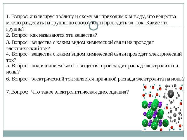 1. Вопрос: анализируя таблицу и схему мы приходим к выводу, что вещества мож...