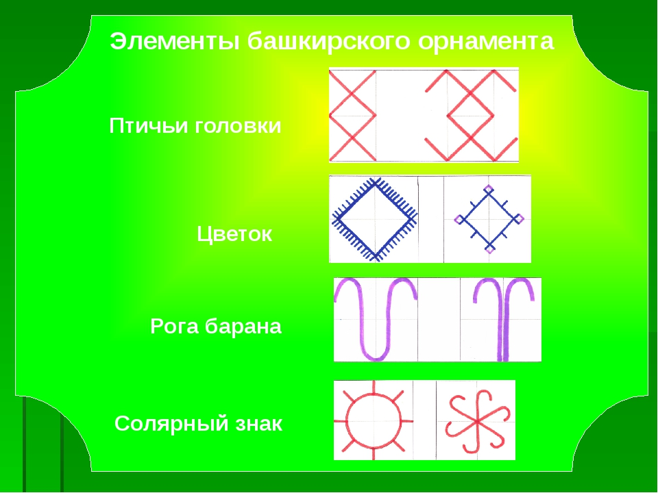 Птичьи головки Солярный знак Цветок Рога барана Элементы башкирского орнамента
