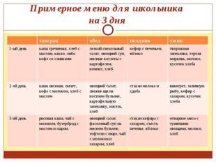 Примерное меню для школьника на 3 дня завтракобедполдникужин 1-ый денька