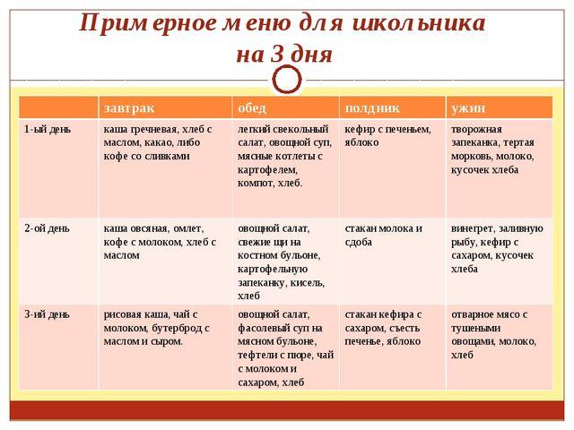 Примерное меню для школьника на 3 дня завтракобедполдникужин 1-ый денька...