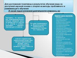 Программы по черчению для общеобразовательных учебных заведений курсы по выбо